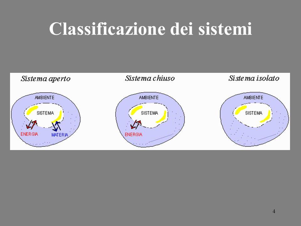 4 Classificazione dei sistemi