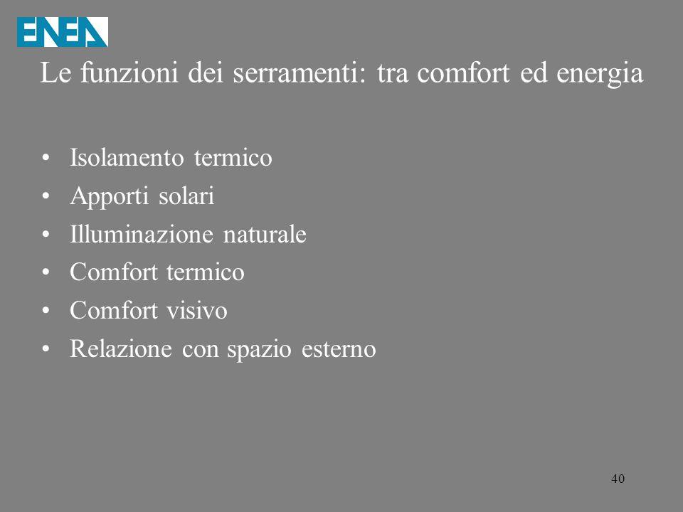 40 Le funzioni dei serramenti: tra comfort ed energia Isolamento termico Apporti solari Illuminazione naturale Comfort termico Comfort visivo Relazion