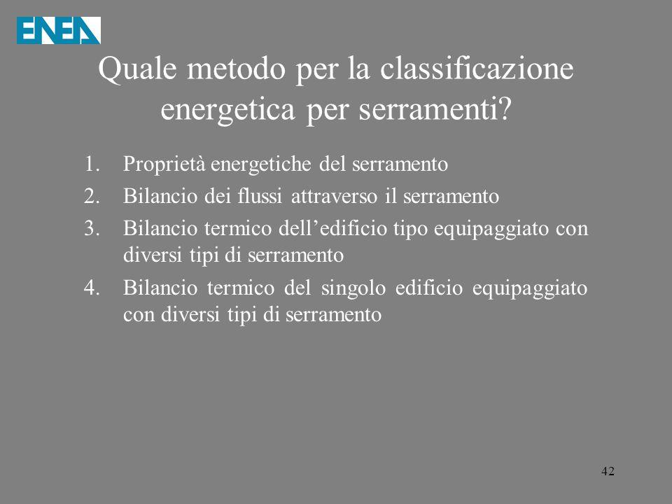 42 Quale metodo per la classificazione energetica per serramenti? 1.Proprietà energetiche del serramento 2.Bilancio dei flussi attraverso il serrament