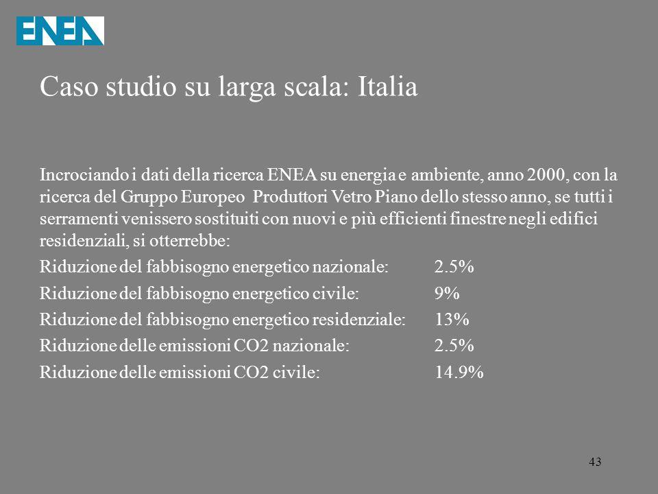 43 Caso studio su larga scala: Italia Incrociando i dati della ricerca ENEA su energia e ambiente, anno 2000, con la ricerca del Gruppo Europeo Produt