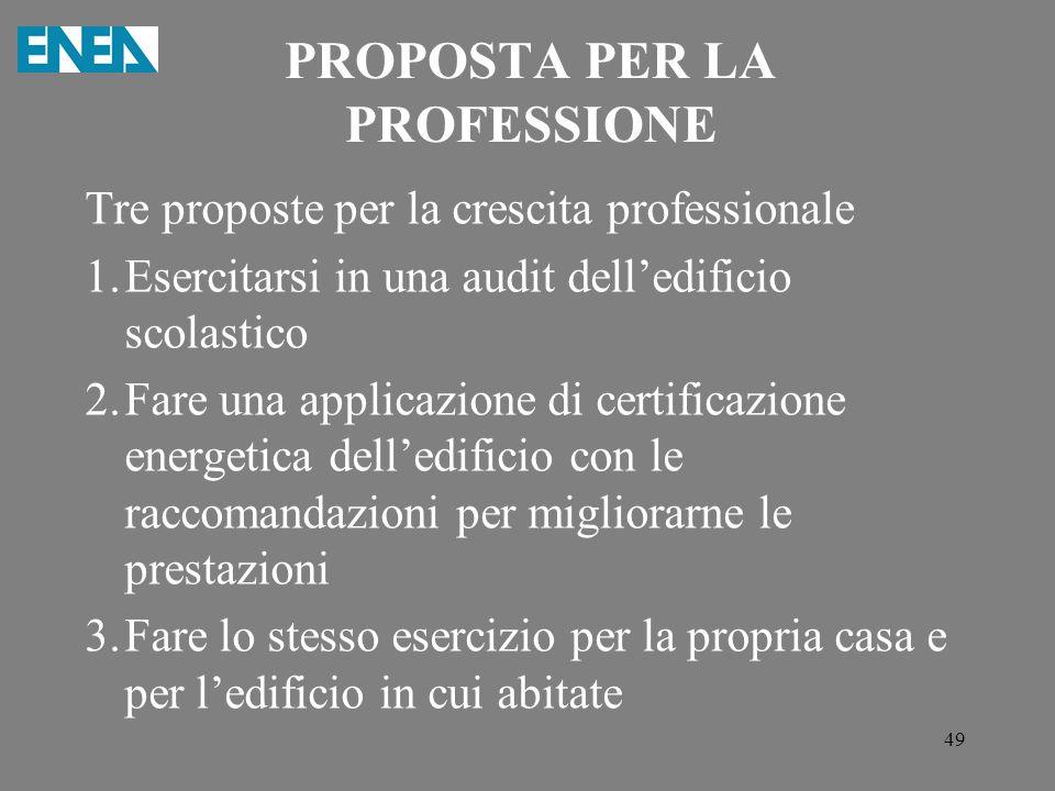 PROPOSTA PER LA PROFESSIONE Tre proposte per la crescita professionale 1.Esercitarsi in una audit dell'edificio scolastico 2.Fare una applicazione di