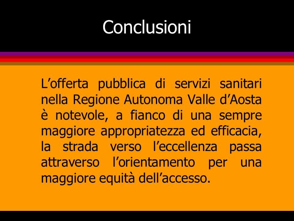 Conclusioni L'offerta pubblica di servizi sanitari nella Regione Autonoma Valle d'Aosta è notevole, a fianco di una sempre maggiore appropriatezza ed efficacia, la strada verso l'eccellenza passa attraverso l'orientamento per una maggiore equità dell'accesso.