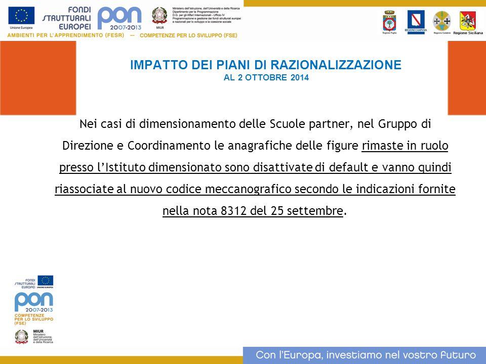 AVANZAMENTO FINANZIARIO SU SIDI AL 2 OTTOBRE 2014 Inserite 11 certificazioni di spesa su SIDI