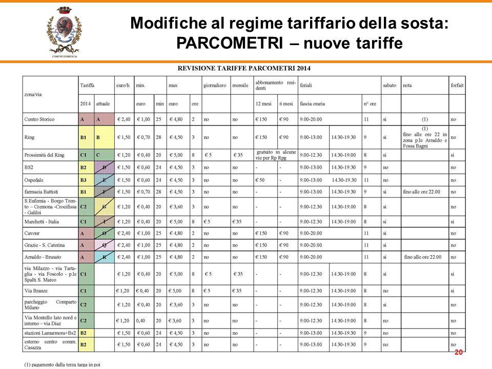 Modifiche al regime tariffario della sosta: PARCOMETRI – nuove tariffe 20