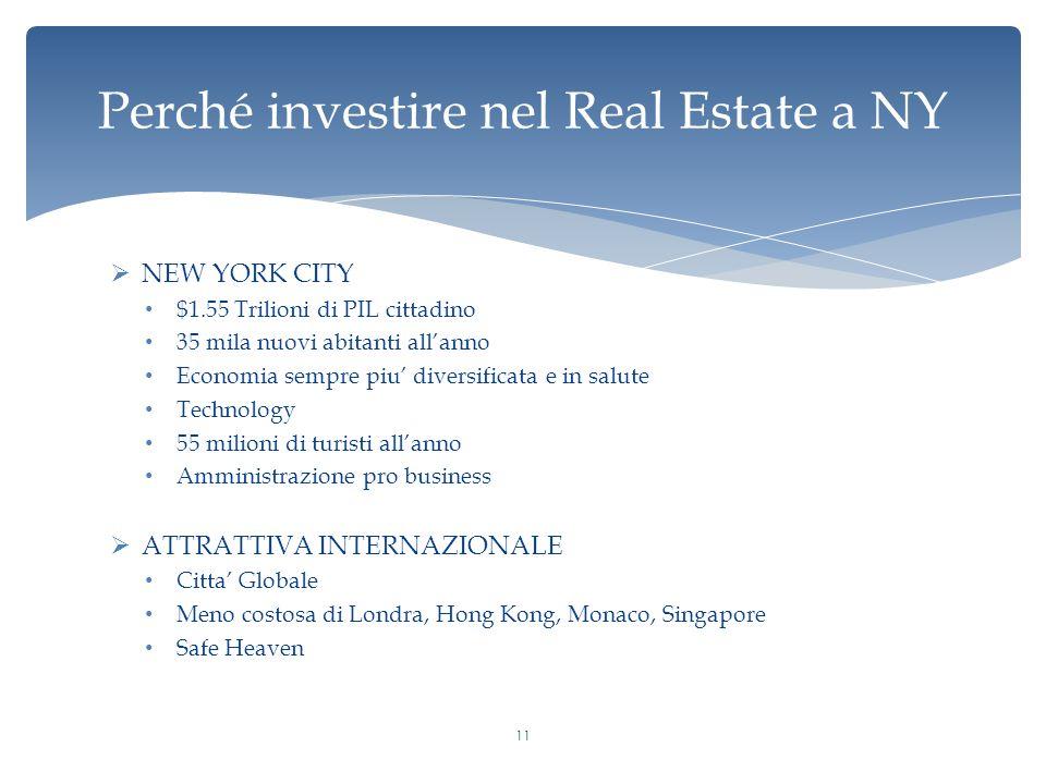  NEW YORK CITY $1.55 Trilioni di PIL cittadino 35 mila nuovi abitanti all'anno Economia sempre piu' diversificata e in salute Technology 55 milioni di turisti all'anno Amministrazione pro business  ATTRATTIVA INTERNAZIONALE Citta' Globale Meno costosa di Londra, Hong Kong, Monaco, Singapore Safe Heaven Perché investire nel Real Estate a NY 11