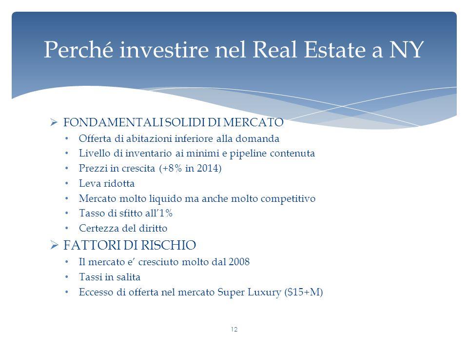  FONDAMENTALI SOLIDI DI MERCATO Offerta di abitazioni inferiore alla domanda Livello di inventario ai minimi e pipeline contenuta Prezzi in crescita (+8% in 2014) Leva ridotta Mercato molto liquido ma anche molto competitivo Tasso di sfitto all'1% Certezza del diritto  FATTORI DI RISCHIO Il mercato e' cresciuto molto dal 2008 Tassi in salita Eccesso di offerta nel mercato Super Luxury ($15+M) Perché investire nel Real Estate a NY 12