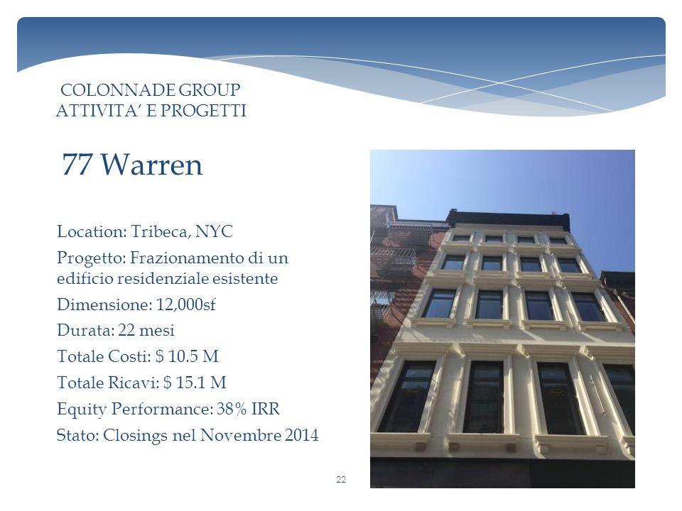 Location: Tribeca, NYC Progetto: Frazionamento di un edificio residenziale esistente Dimensione: 12,000sf Durata: 22 mesi Totale Costi: $ 10.5 M Totale Ricavi: $ 15.1 M Equity Performance: 38% IRR Stato: Closings nel Novembre 2014 77 Warren COLONNADE GROUP ATTIVITA' E PROGETTI 22