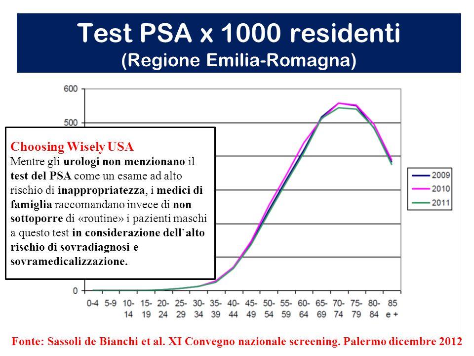 Test PSA x 1000 residenti (Regione Emilia-Romagna) Fonte: Sassoli de Bianchi et al.