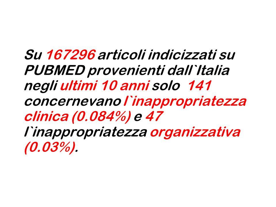 Su 167296 articoli indicizzati su PUBMED provenienti dall`Italia negli ultimi 10 anni solo 141 concernevano l`inappropriatezza clinica (0.084%) e 47 l`inappropriatezza organizzativa (0.03%).