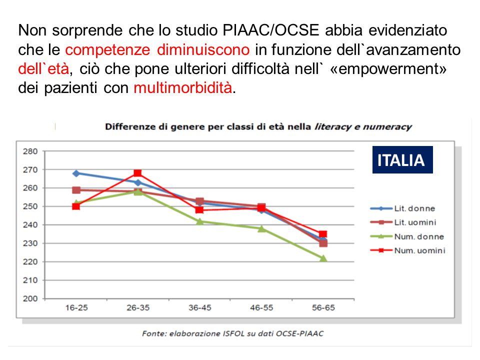 Non sorprende che lo studio PIAAC/OCSE abbia evidenziato che le competenze diminuiscono in funzione dell`avanzamento dell`età, ciò che pone ulteriori difficoltà nell` «empowerment» dei pazienti con multimorbidità.