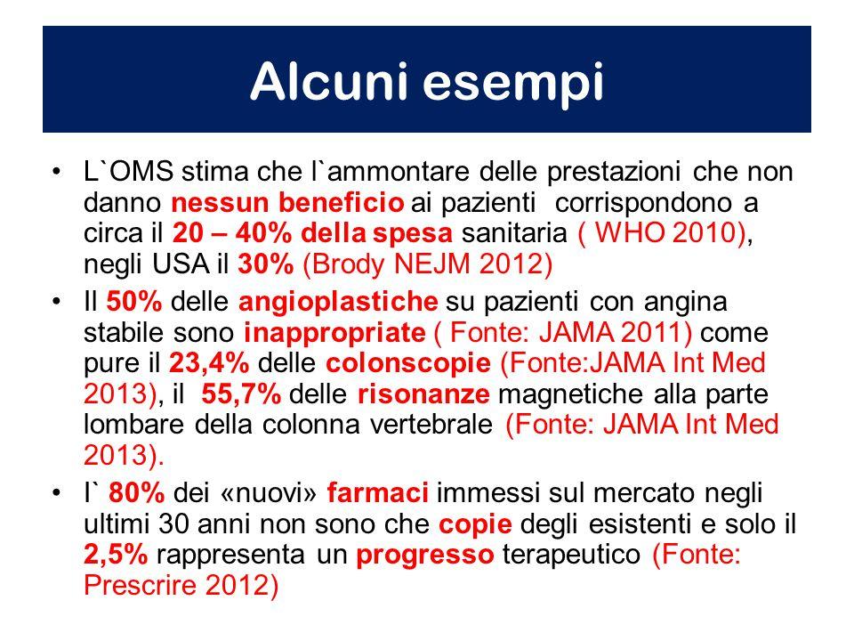 Alcuni esempi L`OMS stima che l`ammontare delle prestazioni che non danno nessun beneficio ai pazienti corrispondono a circa il 20 – 40% della spesa sanitaria ( WHO 2010), negli USA il 30% (Brody NEJM 2012) Il 50% delle angioplastiche su pazienti con angina stabile sono inappropriate ( Fonte: JAMA 2011) come pure il 23,4% delle colonscopie (Fonte:JAMA Int Med 2013), il 55,7% delle risonanze magnetiche alla parte lombare della colonna vertebrale (Fonte: JAMA Int Med 2013).