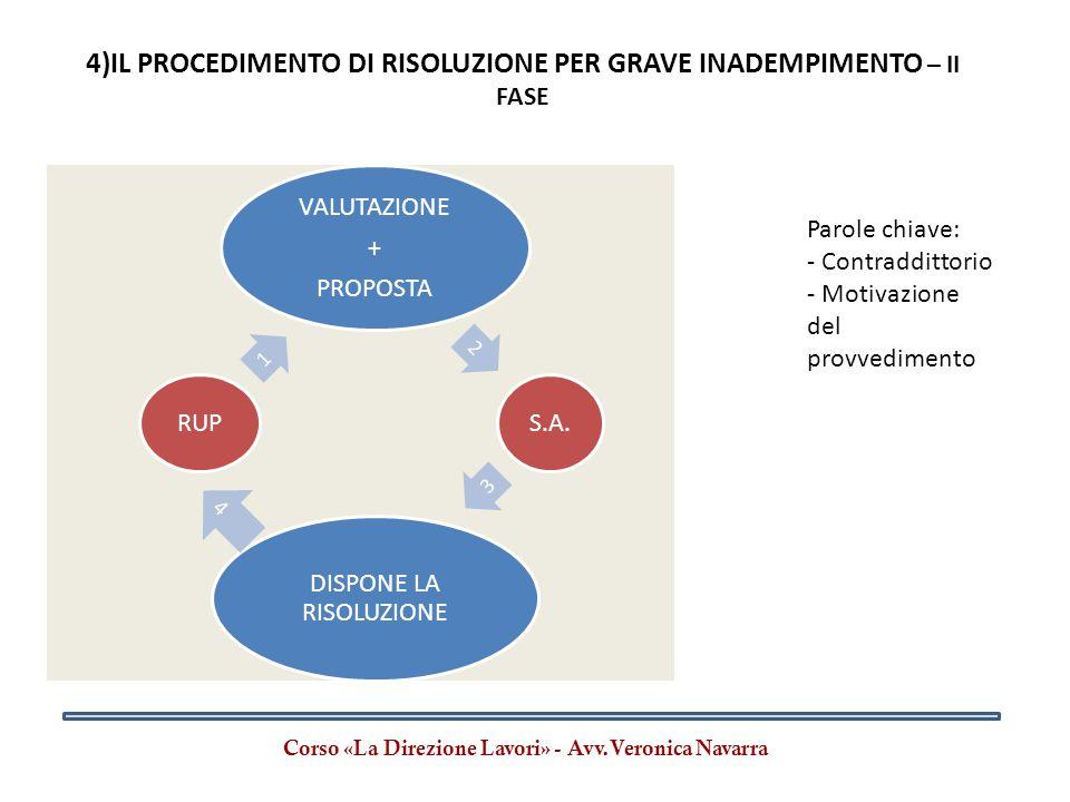 Corso «La Direzione Lavori» - Avv.Veronica Navarra VALUTAZIONE + PROPOSTA 2 S.A. 3 DISPONE LA RISOLUZIONE 4 RUP 1 Parole chiave: - Contraddittorio - M