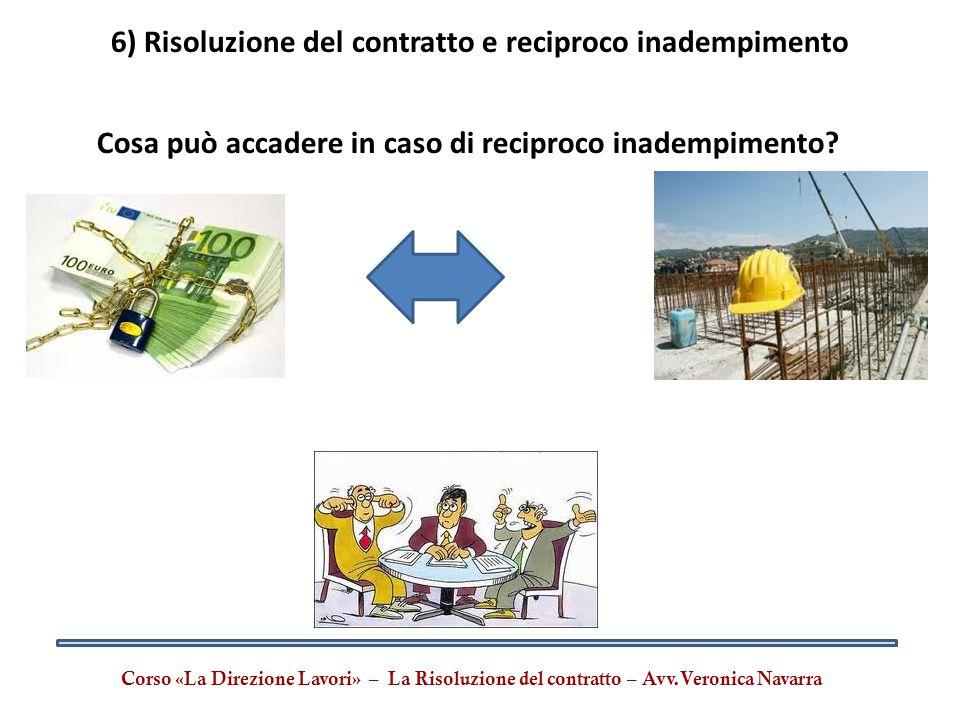 6) Risoluzione del contratto e reciproco inadempimento Corso «La Direzione Lavori» – La Risoluzione del contratto – Avv.Veronica Navarra Cosa può acca