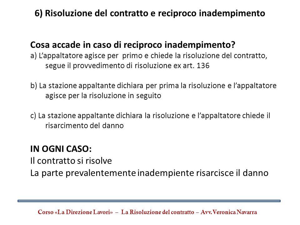 6) Risoluzione del contratto e reciproco inadempimento Corso «La Direzione Lavori» – La Risoluzione del contratto – Avv.Veronica Navarra Cosa accade i