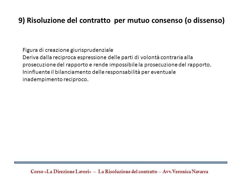 9) Risoluzione del contratto per mutuo consenso (o dissenso) Corso «La Direzione Lavori» – La Risoluzione del contratto – Avv.Veronica Navarra Figura
