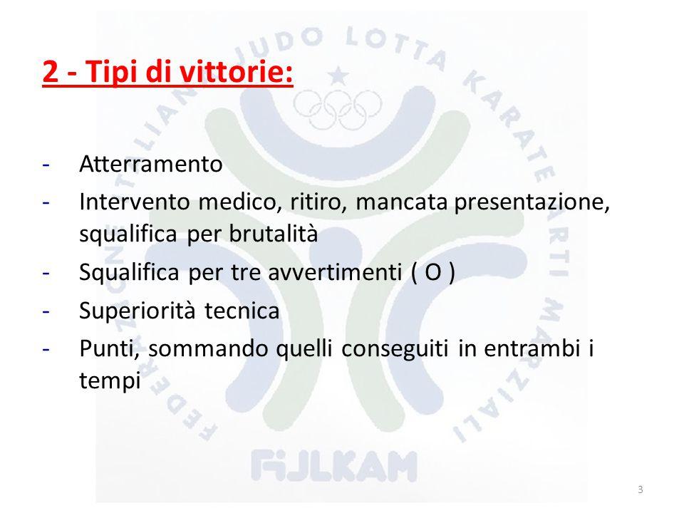 2 - Tipi di vittorie: -Atterramento -Intervento medico, ritiro, mancata presentazione, squalifica per brutalità -Squalifica per tre avvertimenti ( O )