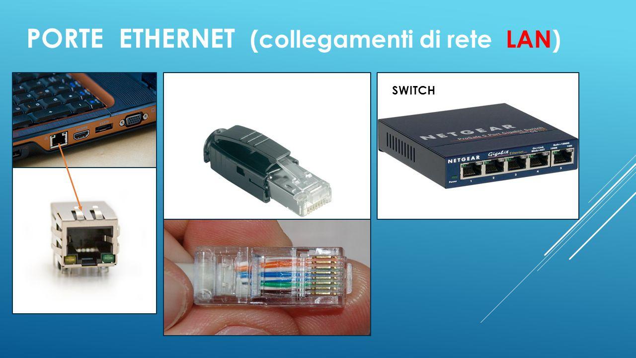 PORTE ETHERNET (collegamenti di rete LAN) SWITCH