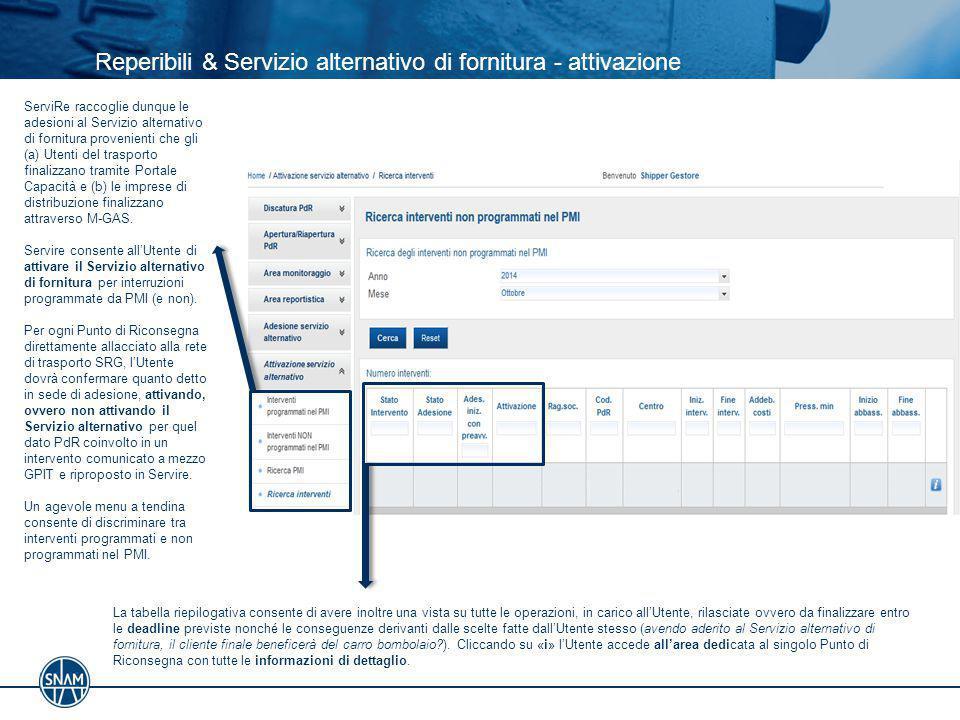 Reperibili & Servizio alternativo di fornitura - attivazione ServiRe raccoglie dunque le adesioni al Servizio alternativo di fornitura provenienti che
