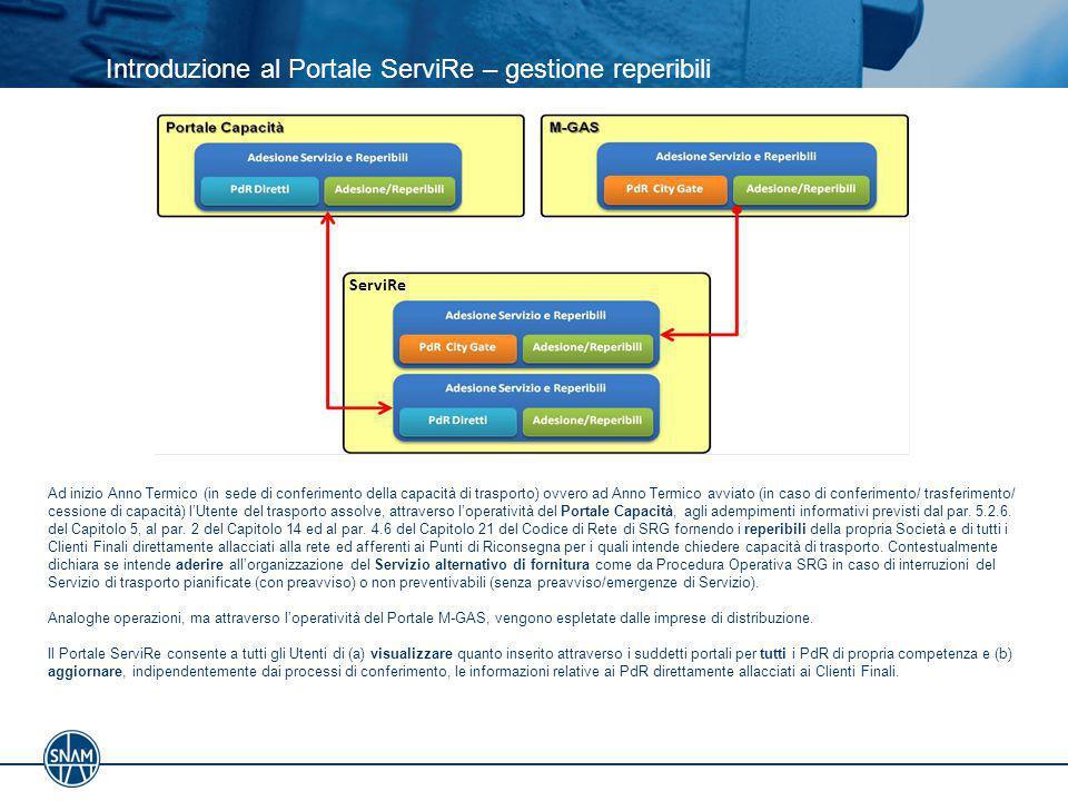 Introduzione al Portale ServiRe – gestione reperibili Ad inizio Anno Termico (in sede di conferimento della capacità di trasporto) ovvero ad Anno Term