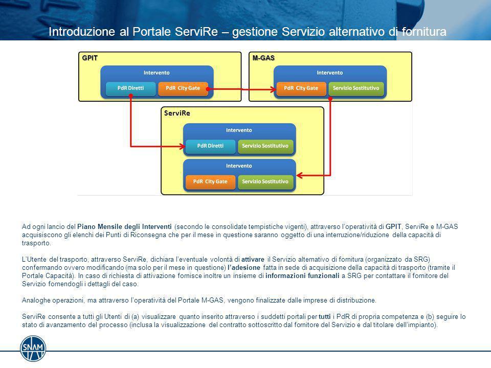 Introduzione al Portale ServiRe – gestione Servizio alternativo di fornitura ServiRe Ad ogni lancio del Piano Mensile degli Interventi (secondo le con