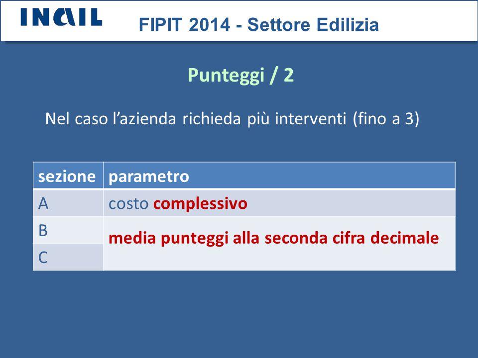 Nel caso l'azienda richieda più interventi (fino a 3) FIPIT 2014 - Settore Edilizia Punteggi / 2 sezioneparametro Acosto complessivo B media punteggi alla seconda cifra decimale C