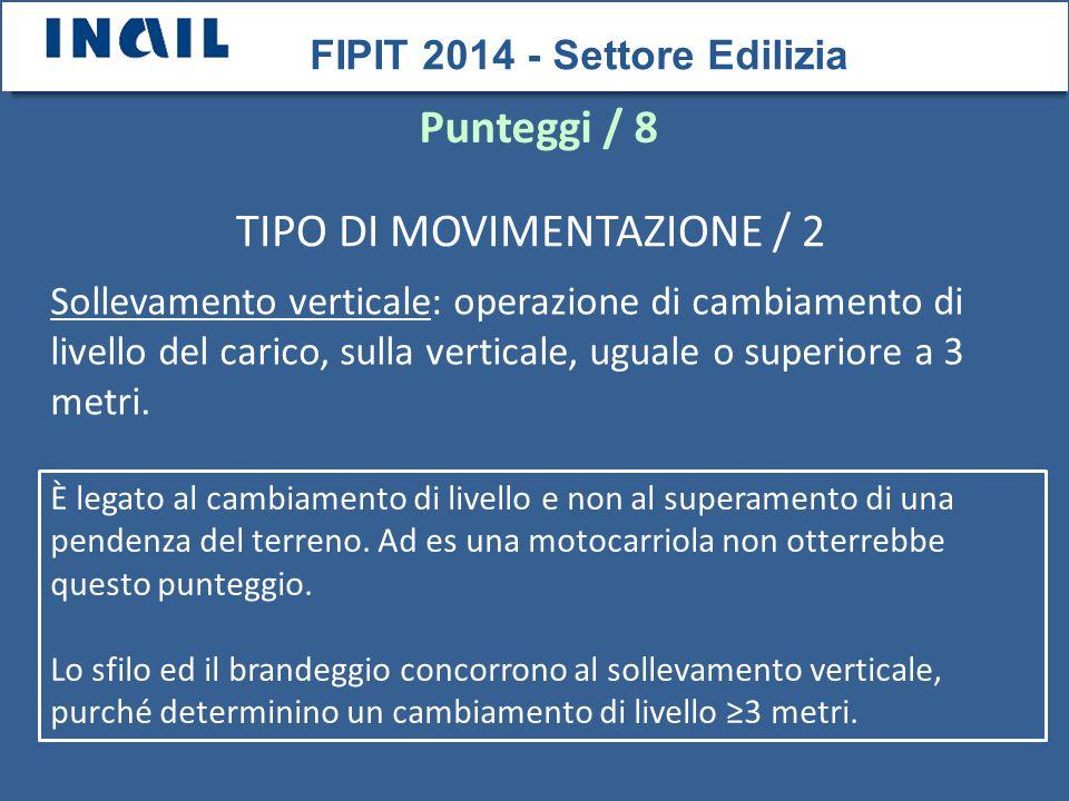 TIPO DI MOVIMENTAZIONE / 2 FIPIT 2014 - Settore Edilizia Sollevamento verticale: operazione di cambiamento di livello del carico, sulla verticale, uguale o superiore a 3 metri.