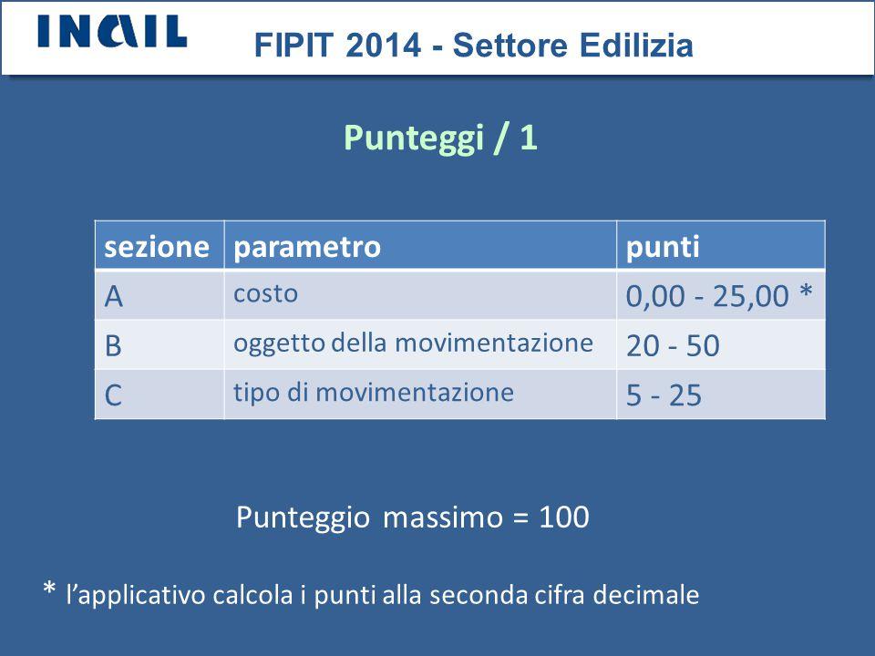 FIPIT 2014 - Settore Edilizia Punteggio massimo = 100 Punteggi / 1 sezioneparametropunti A costo 0,00 - 25,00 * B oggetto della movimentazione 20 - 50 C tipo di movimentazione 5 - 25 * l'applicativo calcola i punti alla seconda cifra decimale