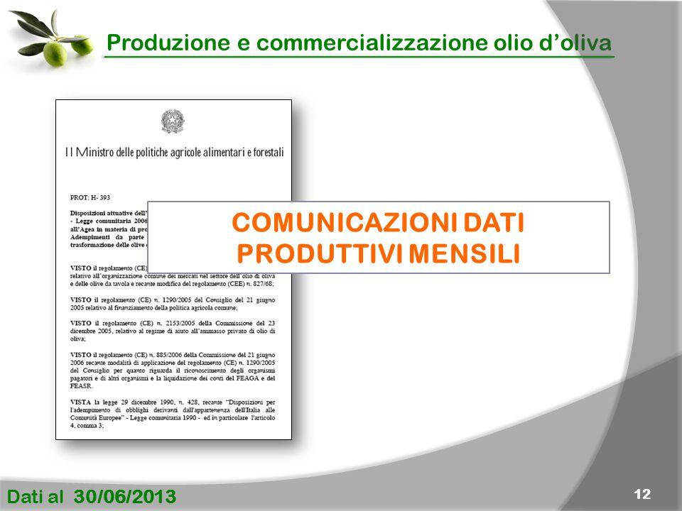 Produzione e commercializzazione olio d'oliva Dati al 30/06/2013 12 COMUNICAZIONI DATI PRODUTTIVI MENSILI
