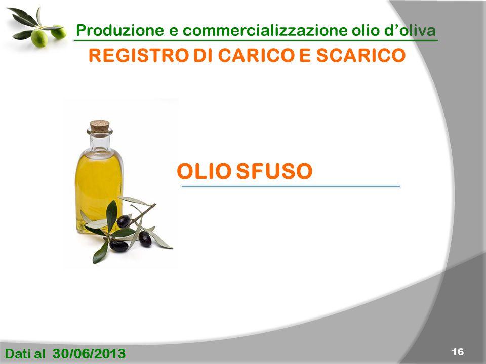 Produzione e commercializzazione olio d'oliva Dati al 30/06/2013 16 REGISTRO DI CARICO E SCARICO OLIO SFUSO