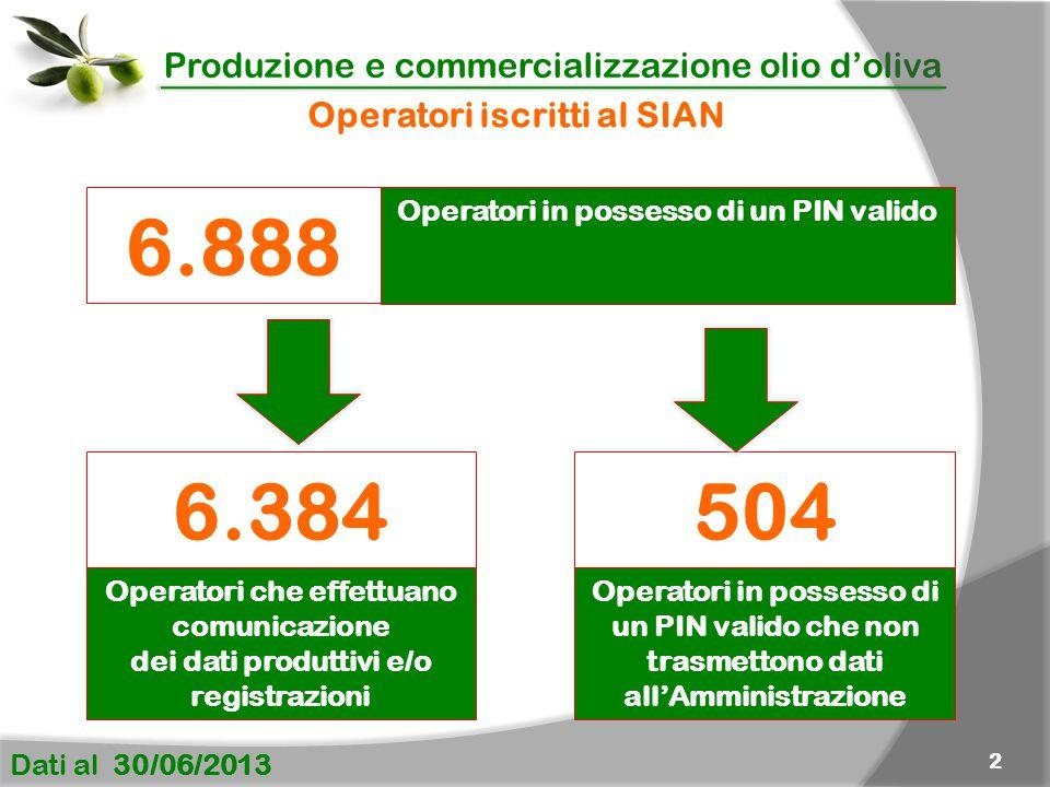 Dati al 30/06/2013 2 6.888 Operatori in possesso di un PIN valido 6.384 Operatori che effettuano comunicazione dei dati produttivi e/o registrazioni 5