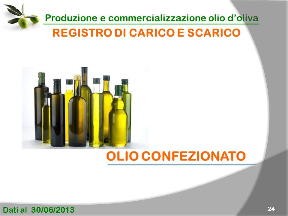 Produzione e commercializzazione olio d'oliva Dati al 30/06/2013 24 OLIO CONFEZIONATO REGISTRO DI CARICO E SCARICO