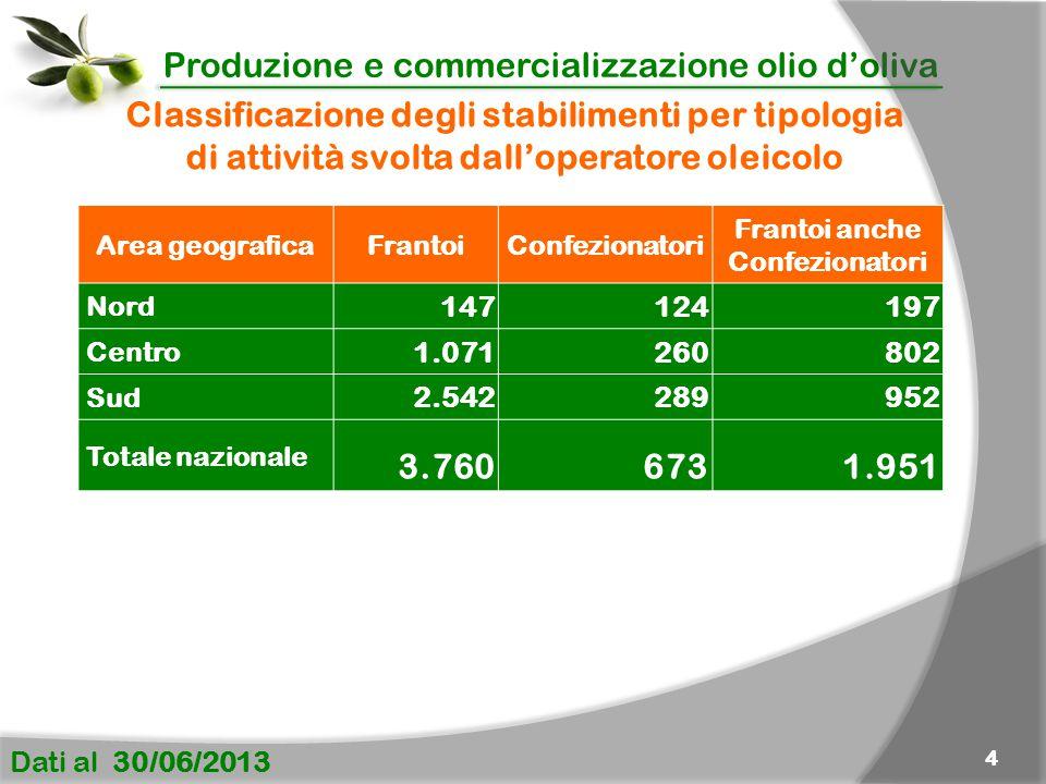 Produzione e commercializzazione olio d'oliva Dati al 30/06/2013 4 Area geograficaFrantoiConfezionatori Frantoi anche Confezionatori Nord 147124197 Ce