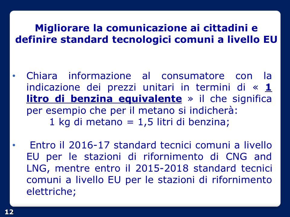 Migliorare la comunicazione ai cittadini e definire standard tecnologici comuni a livello EU 12 Chiara informazione al consumatore con la indicazione
