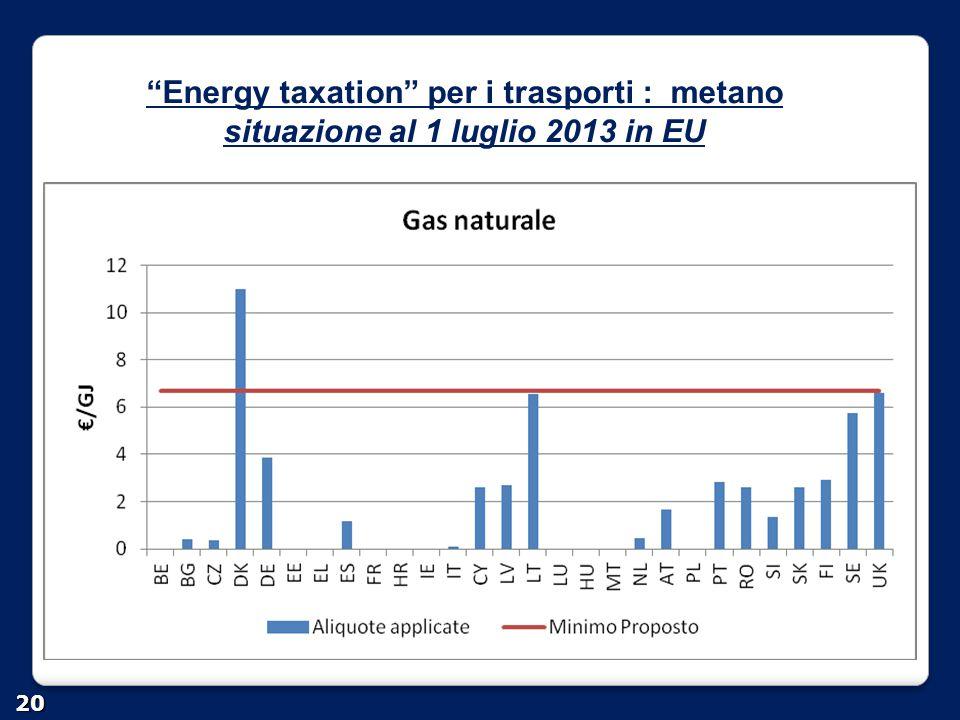"""""""Energy taxation"""" per i trasporti : metano situazione al 1 luglio 2013 in EU 20"""