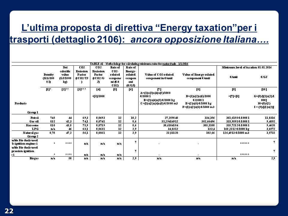"""L'ultima proposta di direttiva """"Energy taxation""""per i trasporti (dettaglio 2106): ancora opposizione Italiana…. 22"""
