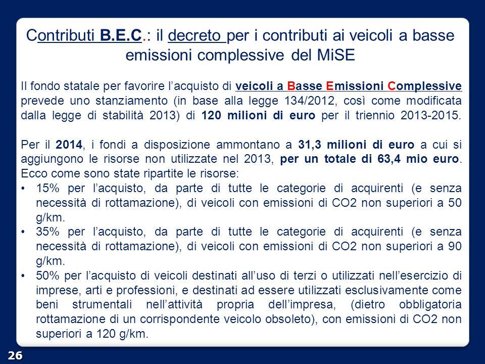 Contributi B.E.C.: il decreto per i contributi ai veicoli a basse emissioni complessive del MiSEontributi B.E.Cdecreto 26 Il fondo statale per favorir