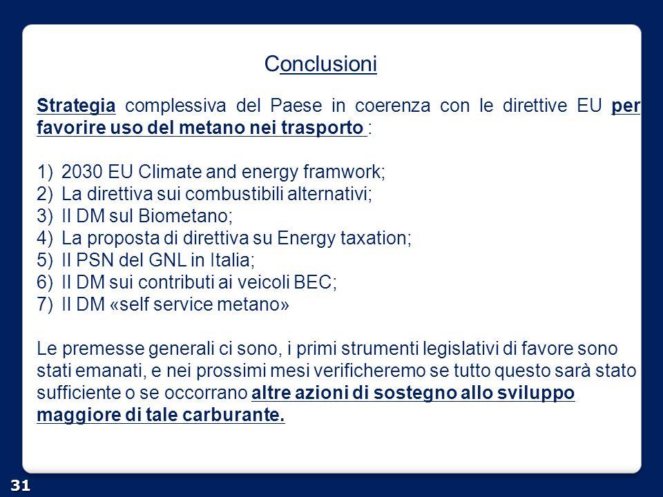 Conclusionionclusioni31 Strategia complessiva del Paese in coerenza con le direttive EU per favorire uso del metano nei trasporto : 1)2030 EU Climate
