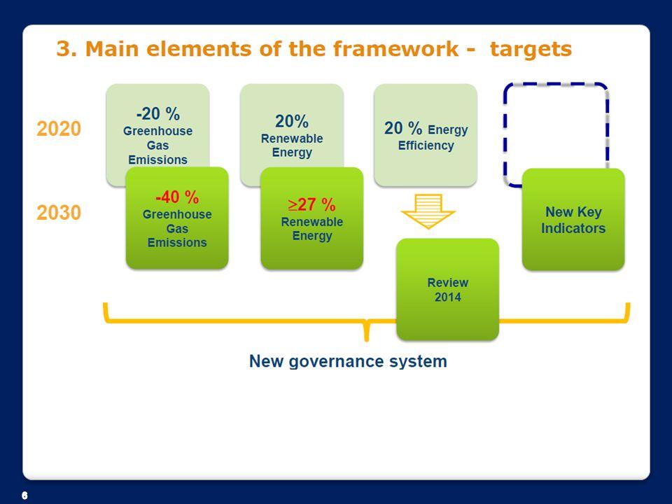 Incentivazione del biometano utilizzato per i trasporti 17 E' prevista una specifica norma per incentivare lo sviluppo di nuovi impianti di distribuzione di metano per autotrazione, cumulabile con l'incentivazione relativa alla produzione del biometano.