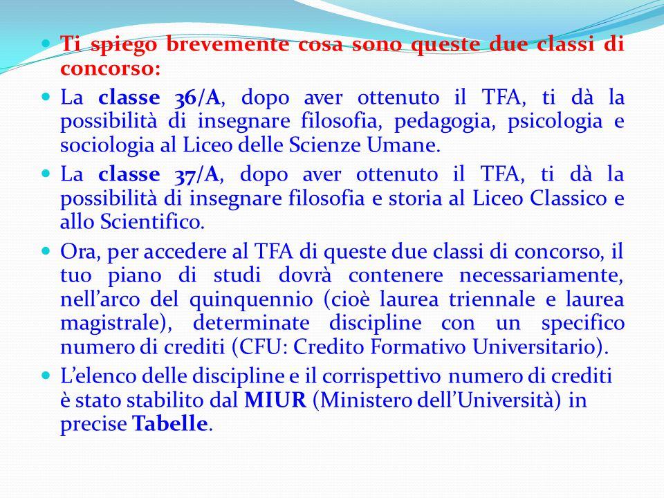 Ti spiego brevemente cosa sono queste due classi di concorso: La classe 36/A, dopo aver ottenuto il TFA, ti dà la possibilità di insegnare filosofia,