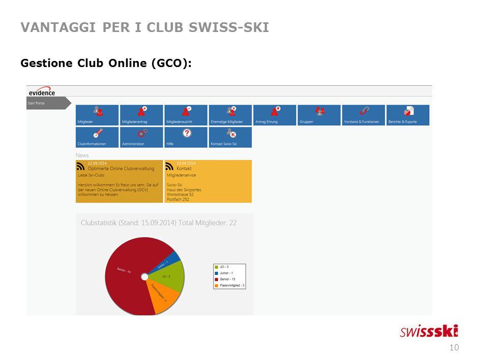 10 VANTAGGI PER I CLUB SWISS-SKI Gestione Club Online (GCO):