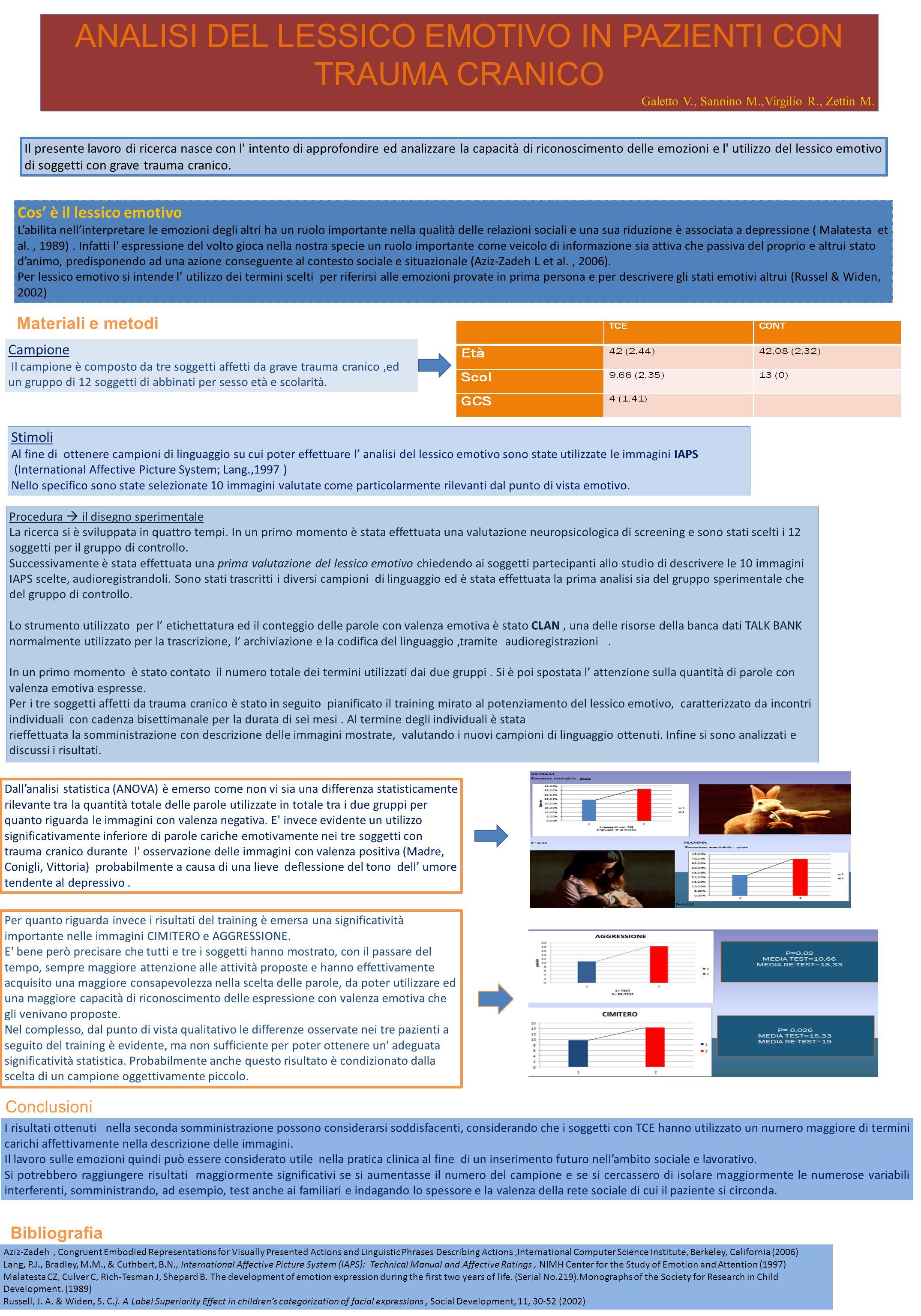 Il presente lavoro di ricerca nasce con l intento di approfondire ed analizzare la capacità di riconoscimento delle emozioni e l utilizzo del lessico emotivo di soggetti con grave trauma cranico.