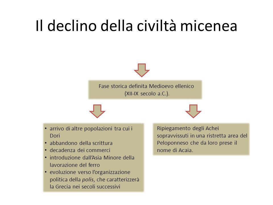 Il declino della civiltà micenea Fase storica definita Medioevo ellenico (XII-IX secolo a.C.). arrivo di altre popolazioni tra cui i Dori abbandono de