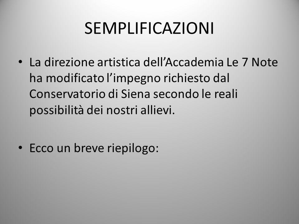 SEMPLIFICAZIONI La direzione artistica dell'Accademia Le 7 Note ha modificato l'impegno richiesto dal Conservatorio di Siena secondo le reali possibilità dei nostri allievi.