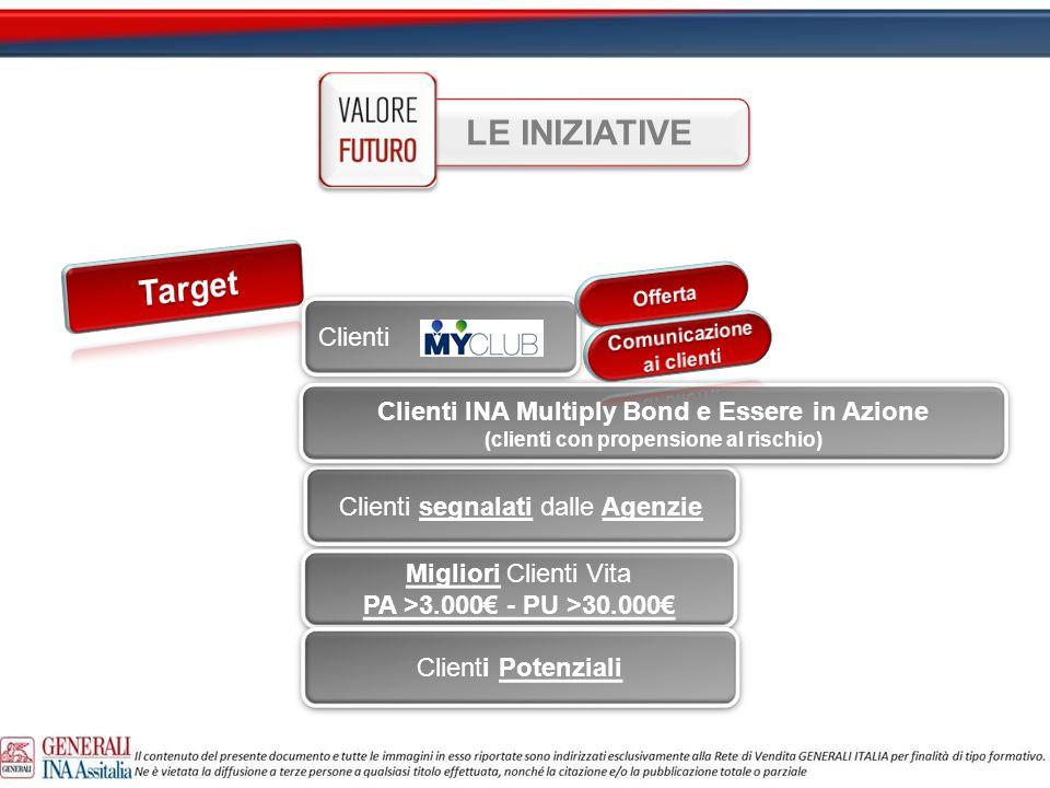 LE INIZIATIVE Clienti Clienti segnalati dalle Agenzie Migliori Clienti Vita PA >3.000€ - PU >30.000€ Migliori Clienti Vita PA >3.000€ - PU >30.000€ Cl