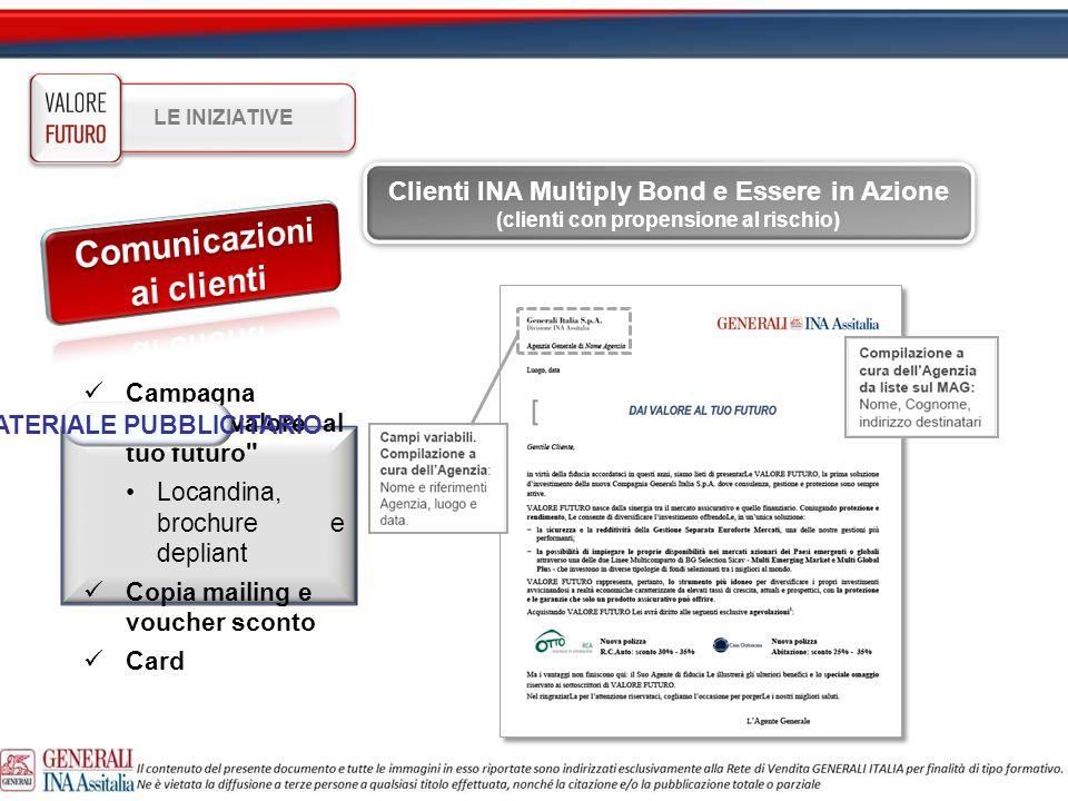 LE INIZIATIVE Clienti INA Multiply Bond e Essere in Azione (clienti con propensione al rischio) Clienti INA Multiply Bond e Essere in Azione (clienti