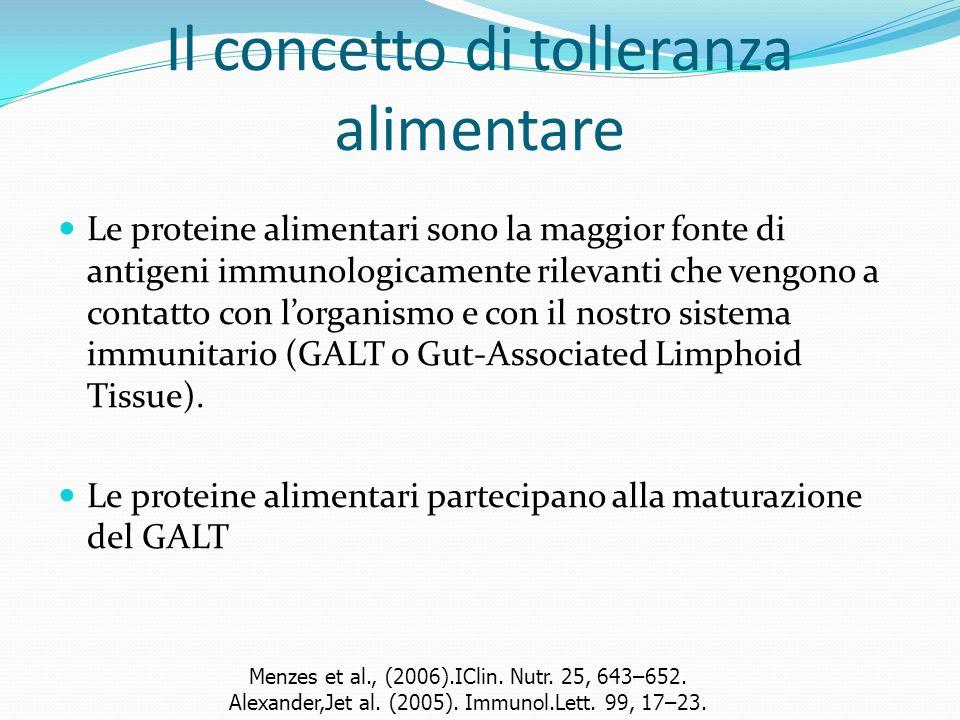 Il concetto di tolleranza alimentare Le proteine alimentari sono la maggior fonte di antigeni immunologicamente rilevanti che vengono a contatto con l