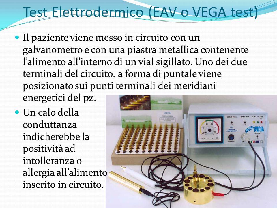 Test Elettrodermico (EAV o VEGA test) Il paziente viene messo in circuito con un galvanometro e con una piastra metallica contenente l'alimento all'in