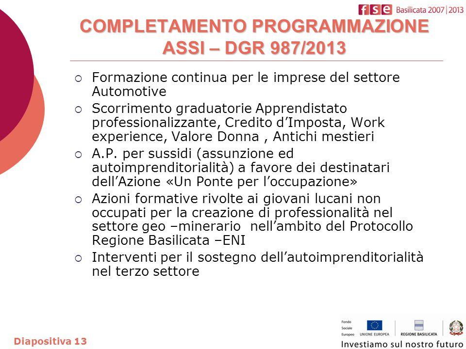 COMPLETAMENTO PROGRAMMAZIONE ASSI – DGR 987/2013  Formazione continua per le imprese del settore Automotive  Scorrimento graduatorie Apprendistato p