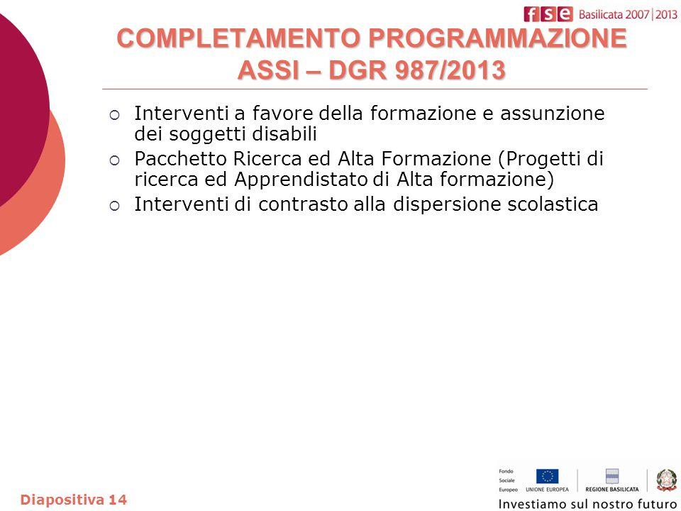 COMPLETAMENTO PROGRAMMAZIONE ASSI – DGR 987/2013  Interventi a favore della formazione e assunzione dei soggetti disabili  Pacchetto Ricerca ed Alta