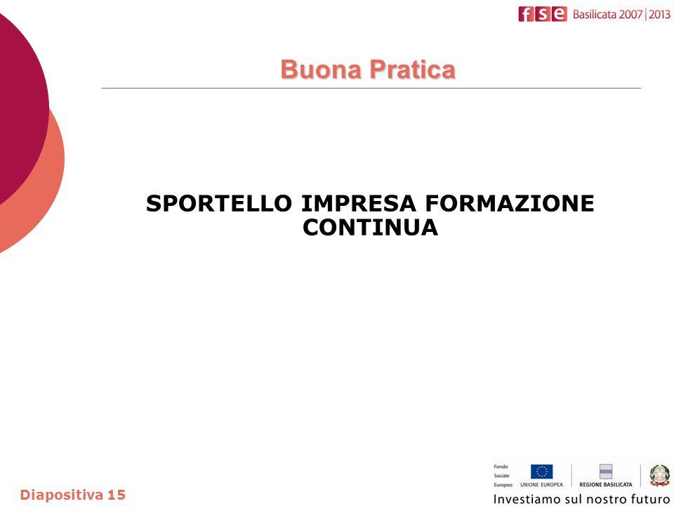 Buona Pratica SPORTELLO IMPRESA FORMAZIONE CONTINUA Diapositiva 15